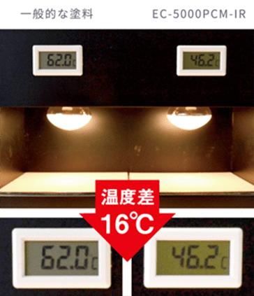 高い遮熱性 熱の侵入を防ぐナノセラミック